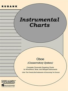 Fingering Charts - Oboe