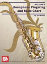 Saxophone Fingering & Scale Chart