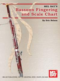 Bassoon Fingering & Scale Chart